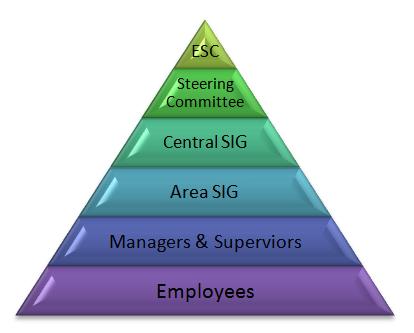 TSC Pyramid
